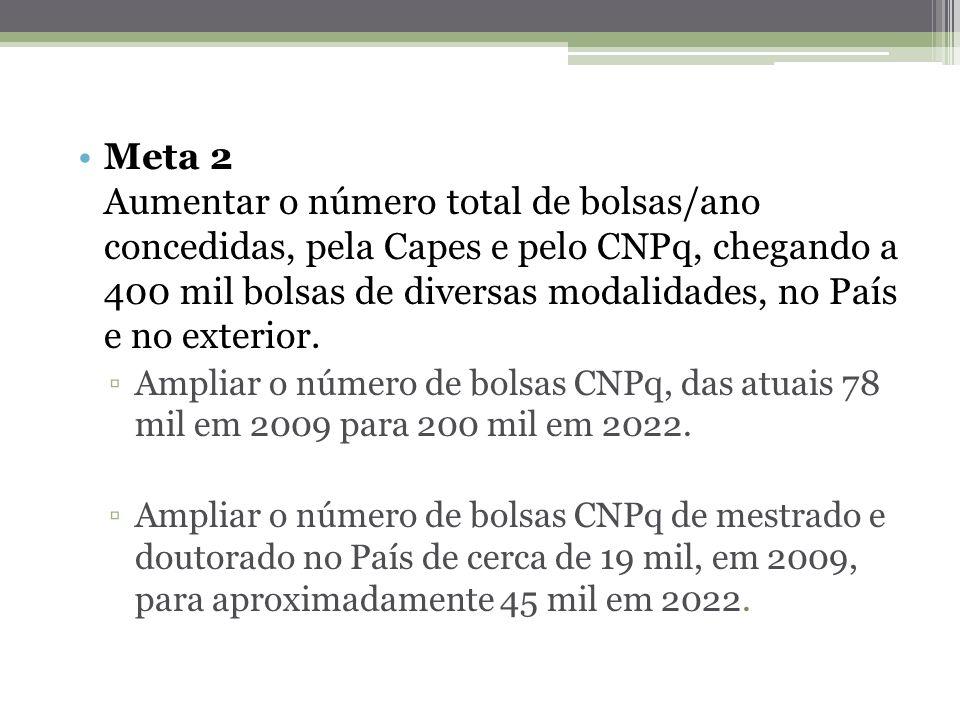 Meta 2 Aumentar o número total de bolsas/ano concedidas, pela Capes e pelo CNPq, chegando a 400 mil bolsas de diversas modalidades, no País e no exter