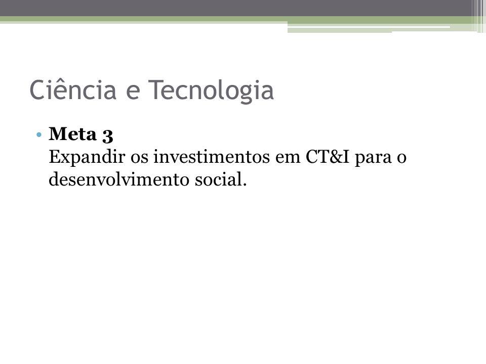 Ciência e Tecnologia Meta 3 Expandir os investimentos em CT&I para o desenvolvimento social.