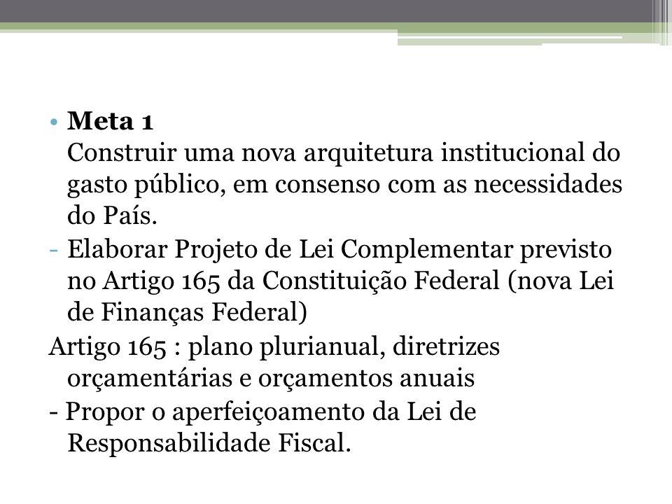 Meta 1 Construir uma nova arquitetura institucional do gasto público, em consenso com as necessidades do País. -Elaborar Projeto de Lei Complementar p