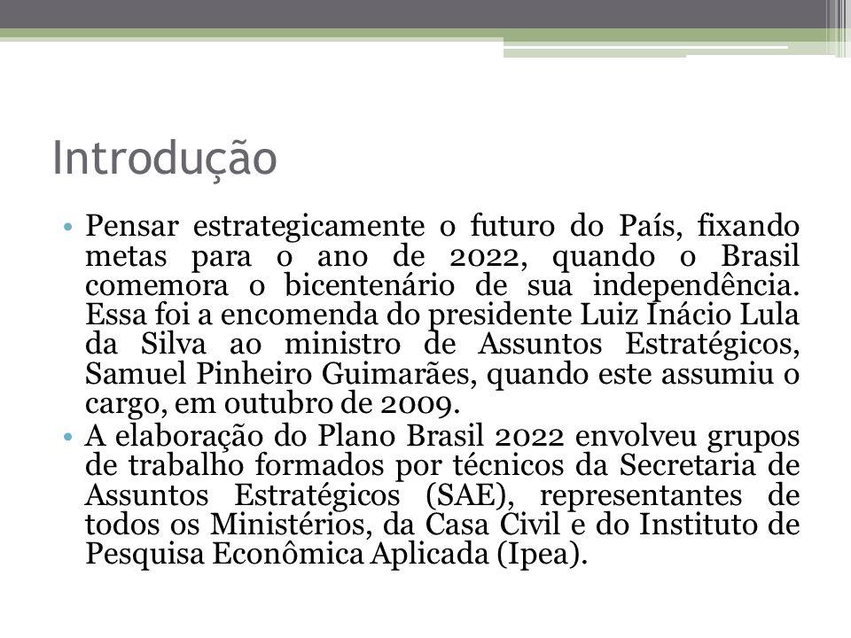 Introdução Pensar estrategicamente o futuro do País, fixando metas para o ano de 2022, quando o Brasil comemora o bicentenário de sua independência. E