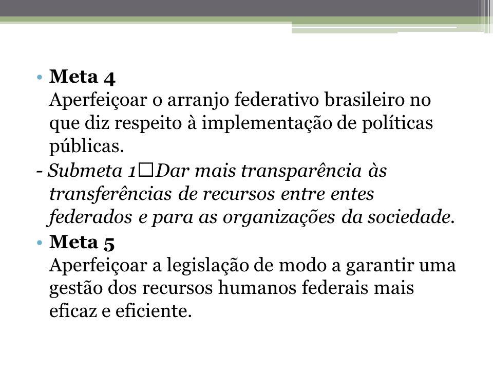 Meta 4 Aperfeiçoar o arranjo federativo brasileiro no que diz respeito à implementação de políticas públicas. - Submeta 1 Dar mais transparência às tr