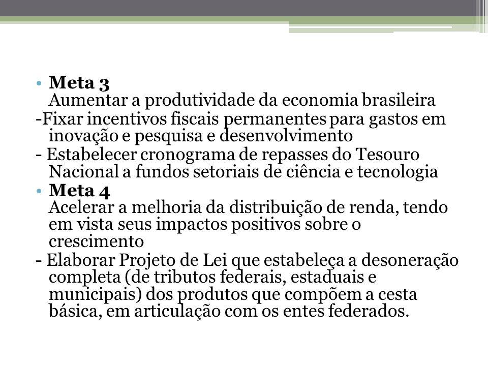 Meta 3 Aumentar a produtividade da economia brasileira -Fixar incentivos fiscais permanentes para gastos em inovação e pesquisa e desenvolvimento - Es