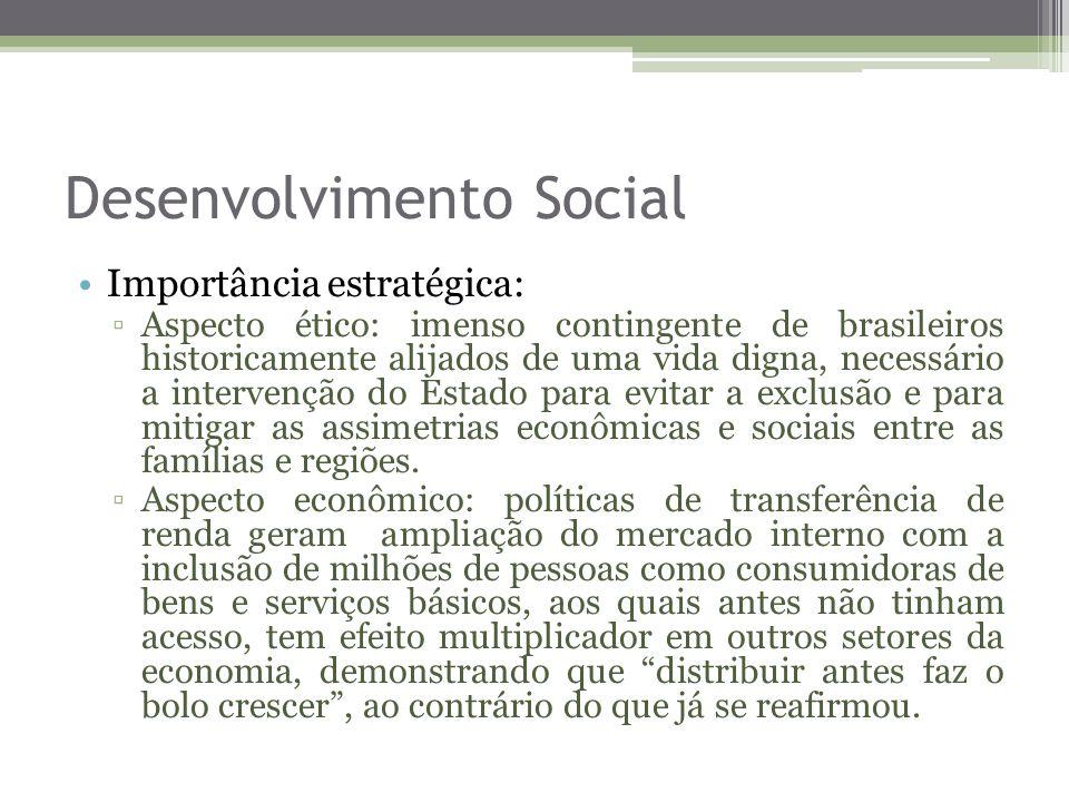 Desenvolvimento Social Importância estratégica: Aspecto ético: imenso contingente de brasileiros historicamente alijados de uma vida digna, necessário