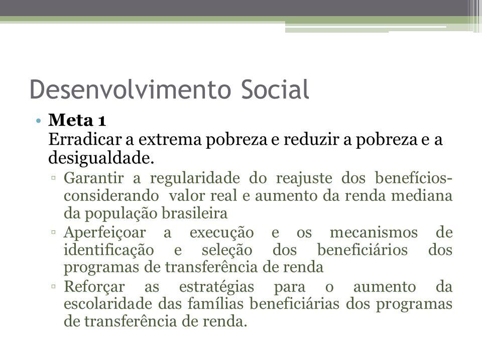 Desenvolvimento Social Meta 1 Erradicar a extrema pobreza e reduzir a pobreza e a desigualdade. Garantir a regularidade do reajuste dos benefícios- co