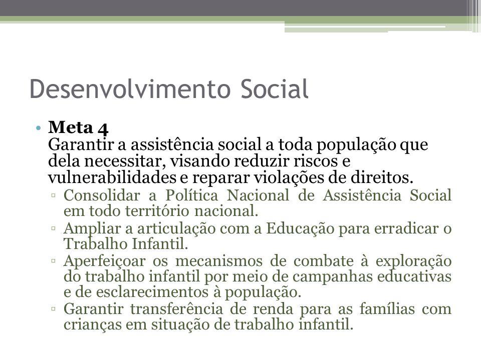 Desenvolvimento Social Meta 4 Garantir a assistência social a toda população que dela necessitar, visando reduzir riscos e vulnerabilidades e reparar