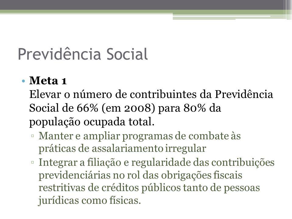 Previdência Social Meta 1 Elevar o número de contribuintes da Previdência Social de 66% (em 2008) para 80% da população ocupada total. Manter e amplia