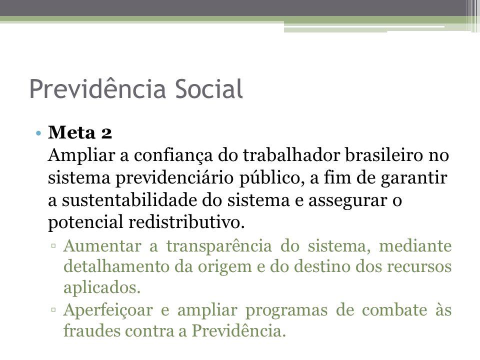 Previdência Social Meta 2 Ampliar a confiança do trabalhador brasileiro no sistema previdenciário público, a fim de garantir a sustentabilidade do sis