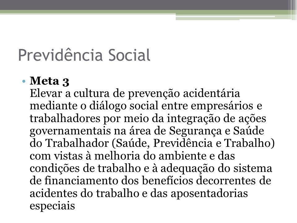 Previdência Social Meta 3 Elevar a cultura de prevenção acidentária mediante o diálogo social entre empresários e trabalhadores por meio da integração