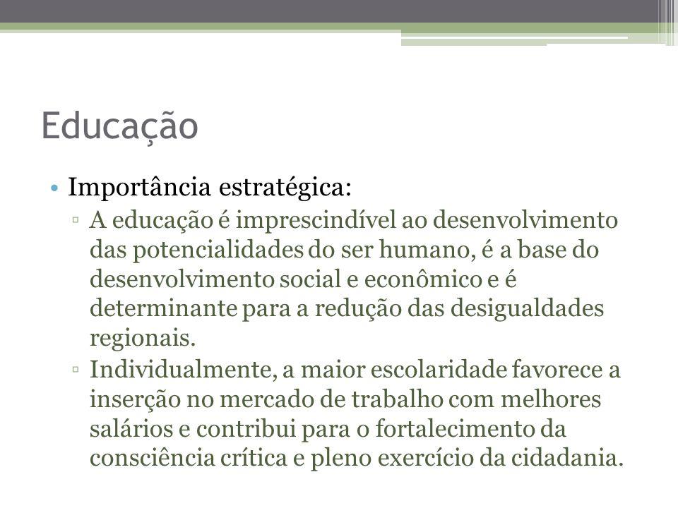 Educação Importância estratégica: A educação é imprescindível ao desenvolvimento das potencialidades do ser humano, é a base do desenvolvimento social
