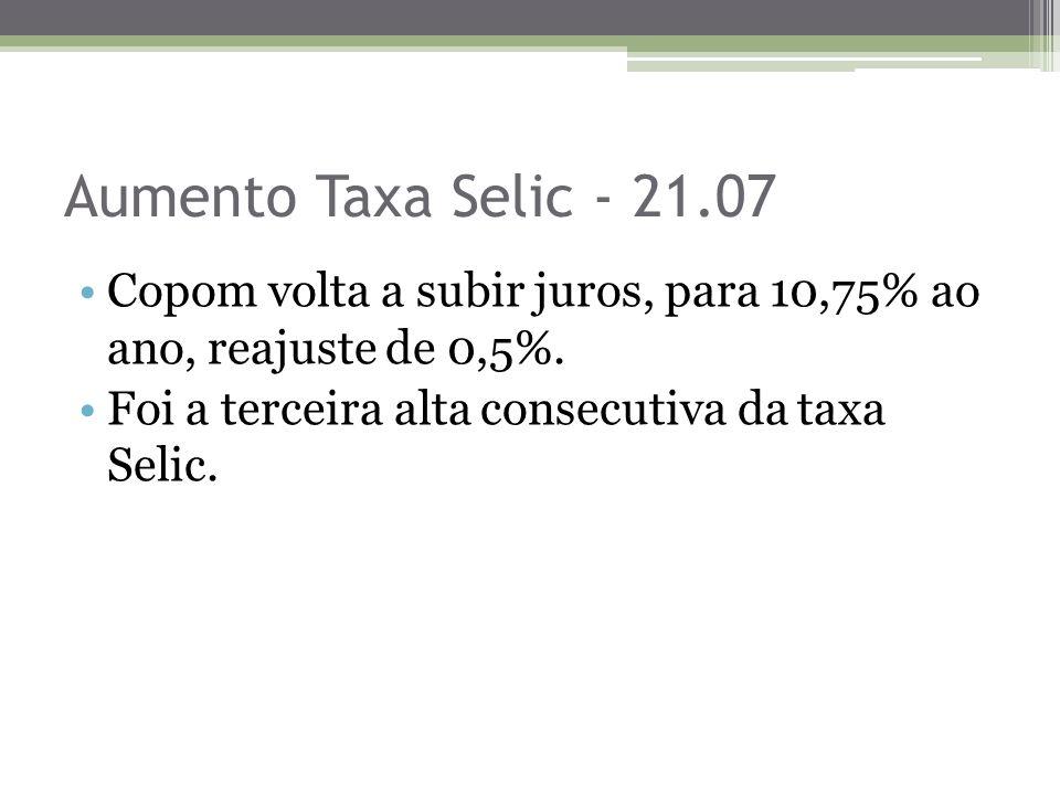 Aumento Taxa Selic - 21.07 Copom volta a subir juros, para 10,75% ao ano, reajuste de 0,5%. Foi a terceira alta consecutiva da taxa Selic.