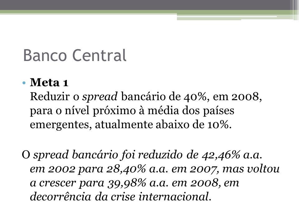 Banco Central Meta 1 Reduzir o spread bancário de 40%, em 2008, para o nível próximo à média dos países emergentes, atualmente abaixo de 10%. O spread