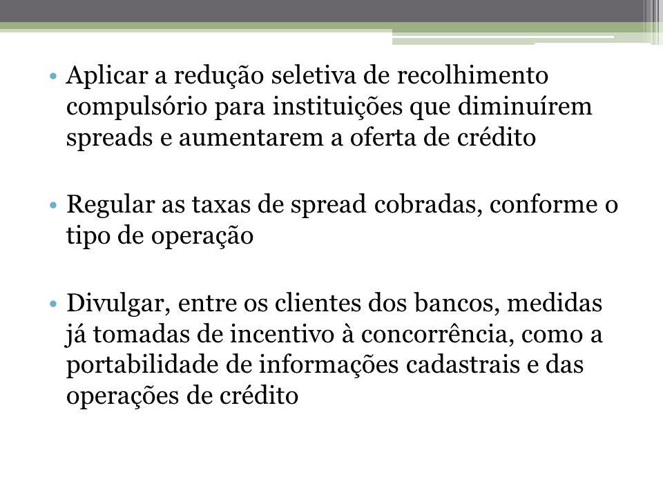 Aplicar a redução seletiva de recolhimento compulsório para instituições que diminuírem spreads e aumentarem a oferta de crédito Regular as taxas de s