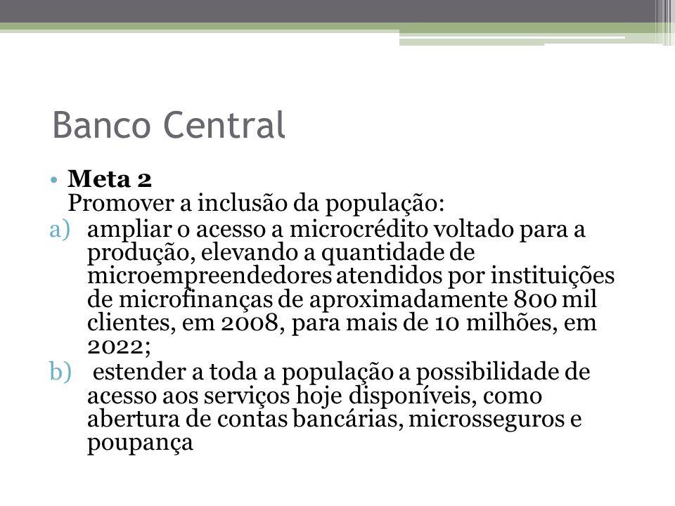 Banco Central Meta 2 Promover a inclusão da população: a)ampliar o acesso a microcrédito voltado para a produção, elevando a quantidade de microempree