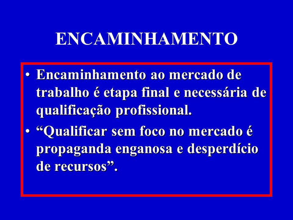 ENCAMINHAMENTO Encaminhamento ao mercado de trabalho é etapa final e necessária de qualificação profissional.Encaminhamento ao mercado de trabalho é etapa final e necessária de qualificação profissional.