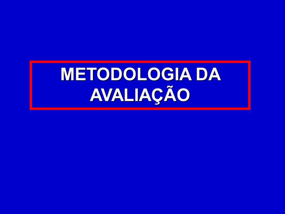 METODOLOGIA DA AVALIAÇÃO