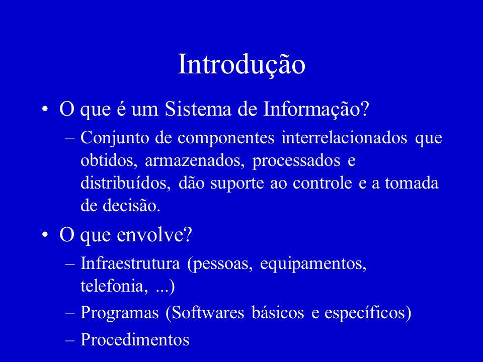 Introdução O que é um Sistema de Informação.