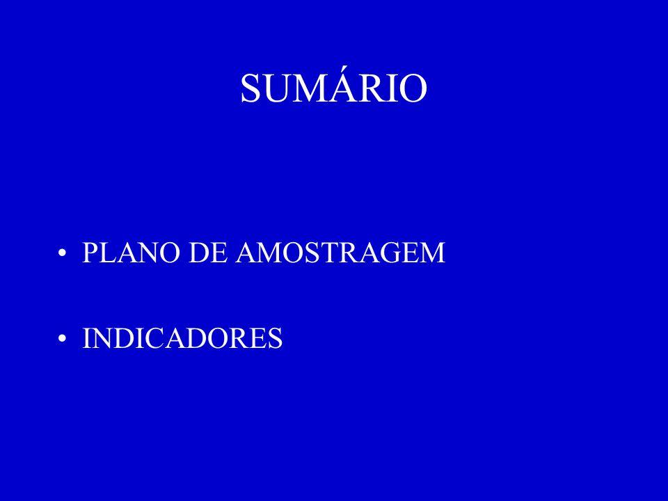 SUMÁRIO PLANO DE AMOSTRAGEM INDICADORES