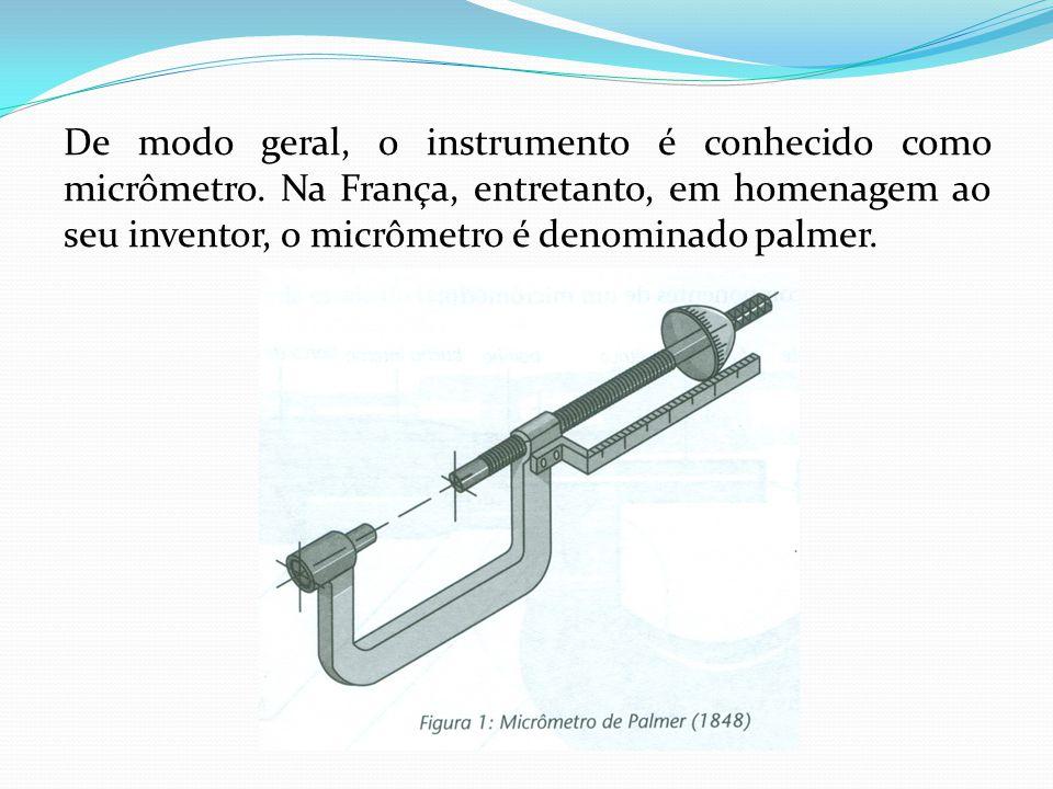 De modo geral, o instrumento é conhecido como micrômetro. Na França, entretanto, em homenagem ao seu inventor, o micrômetro é denominado palmer.