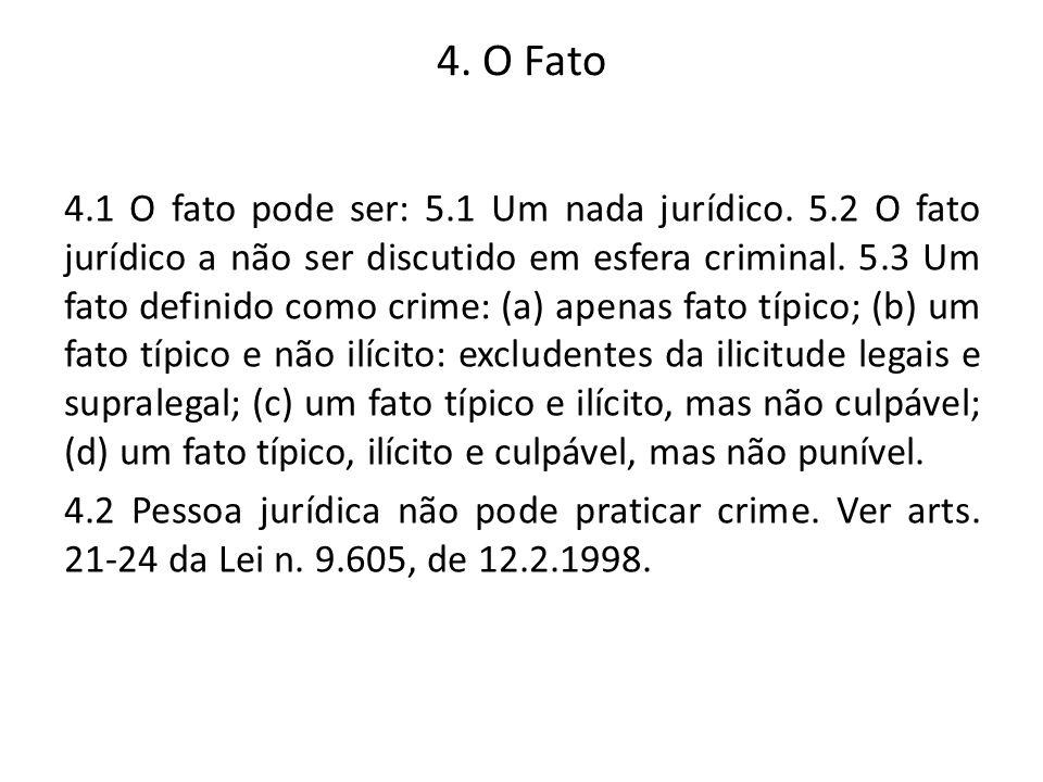 4. O Fato 4.1 O fato pode ser: 5.1 Um nada jurídico. 5.2 O fato jurídico a não ser discutido em esfera criminal. 5.3 Um fato definido como crime: (a)