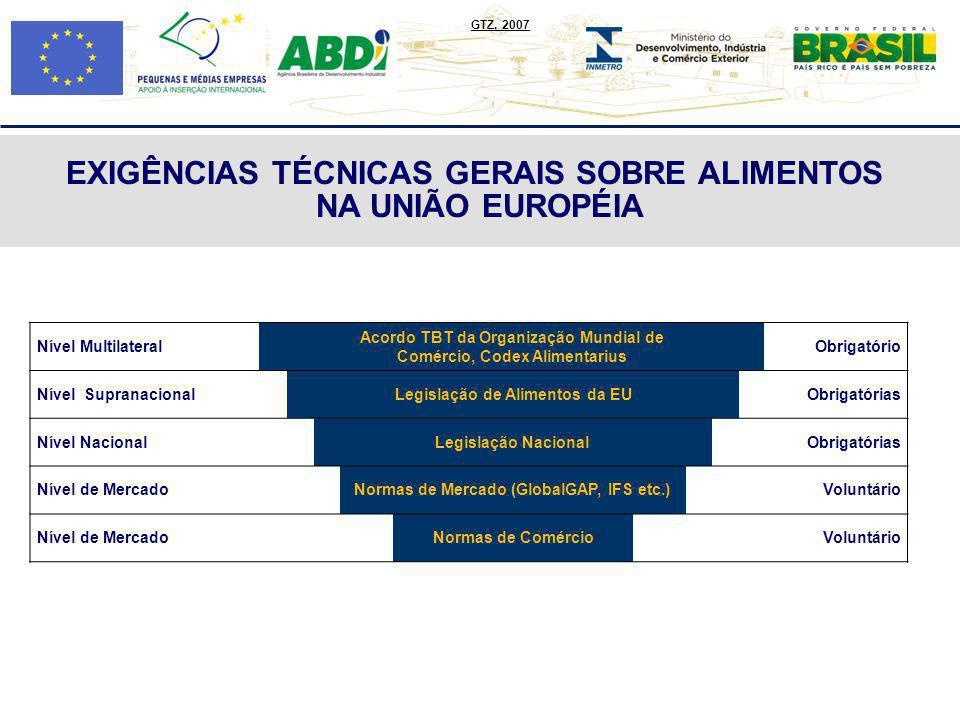 EXIGÊNCIAS TÉCNICAS GERAIS SOBRE ALIMENTOS NA UNIÃO EUROPÉIA Nível Multilateral Acordo TBT da Organização Mundial de Comércio, Codex Alimentarius Obri