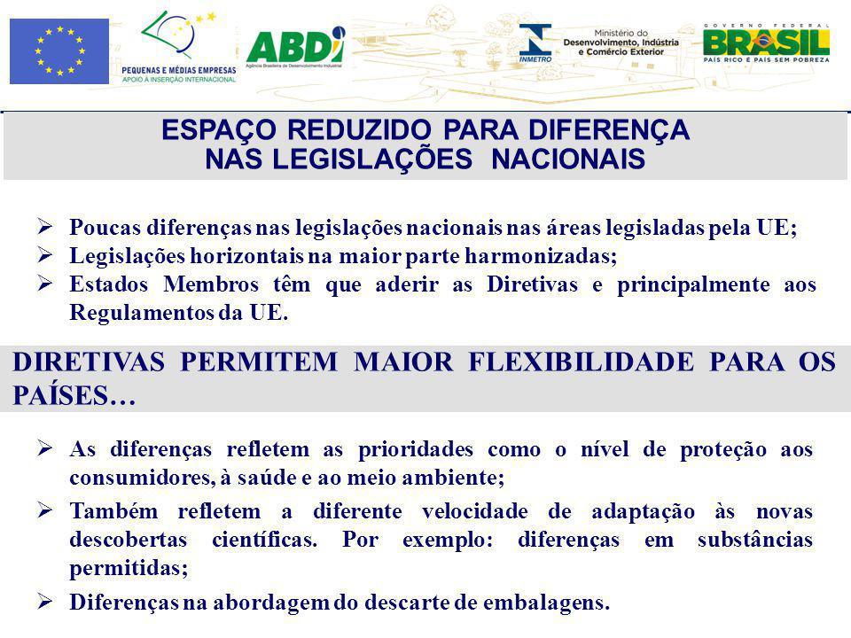 ESPAÇO REDUZIDO PARA DIFERENÇA NAS LEGISLAÇÕES NACIONAIS Poucas diferenças nas legislações nacionais nas áreas legisladas pela UE; Legislações horizon