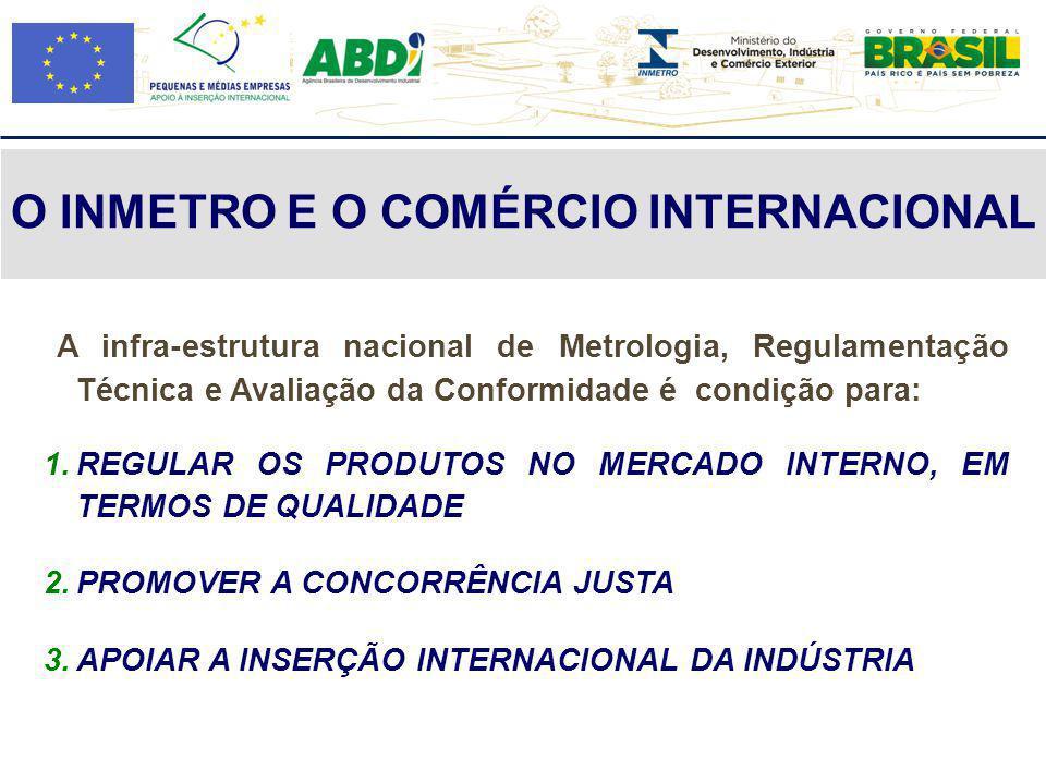 A infra-estrutura nacional de Metrologia, Regulamentação Técnica e Avaliação da Conformidade é condição para: 1.REGULAR OS PRODUTOS NO MERCADO INTERNO