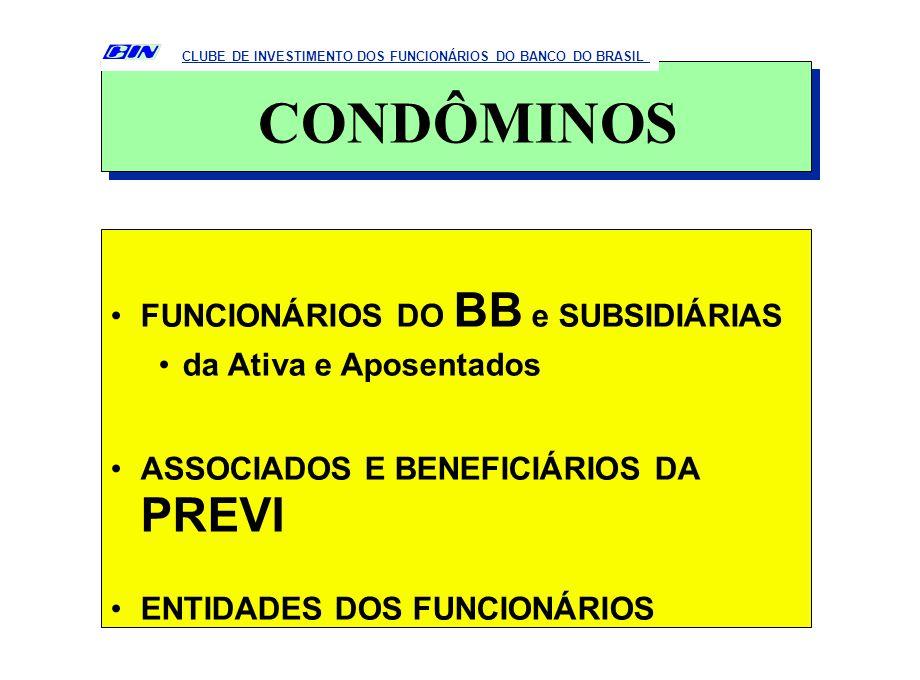 CLUBE DE INVESTIMENTO DOS FUNCIONÁRIOS DO BANCO DO BRASIL CONDÔMINOS FUNCIONÁRIOS DO BB e SUBSIDIÁRIAS da Ativa e Aposentados ASSOCIADOS E BENEFICIÁRI