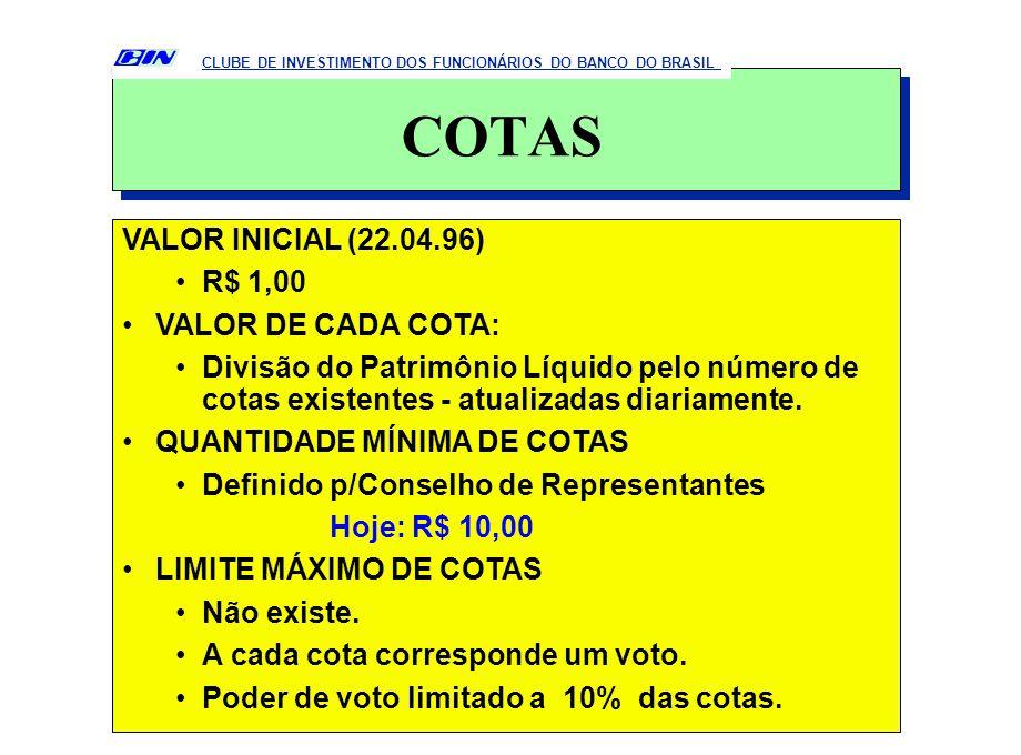 VALOR INICIAL (22.04.96) R$ 1,00 VALOR DE CADA COTA: Divisão do Patrimônio Líquido pelo número de cotas existentes - atualizadas diariamente. QUANTIDA
