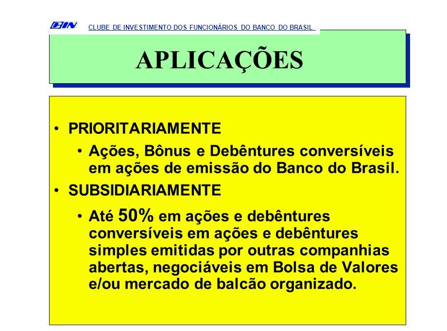PRIORITARIAMENTE Ações, Bônus e Debêntures conversíveis em ações de emissão do Banco do Brasil. SUBSIDIARIAMENTE Até 50% em ações e debêntures convers