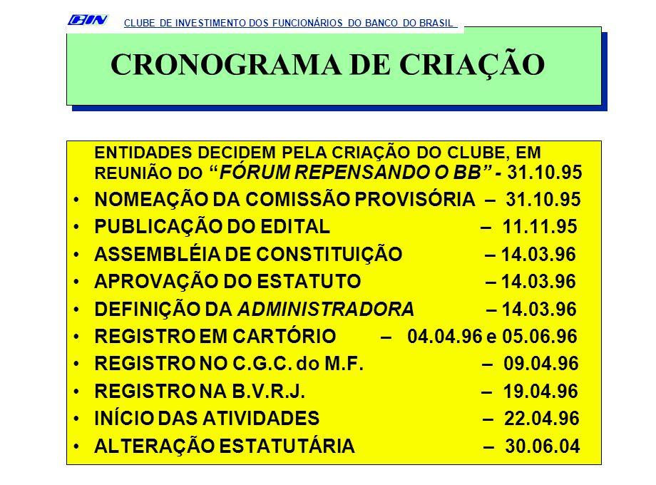 OBJETIVOS INDICAR um representante do funcionalismo junto ao CONSELHO DE ADMINISTRAÇÃO DO BANCO DO BRASIL, lugar hoje ocupado pelo GAREF.