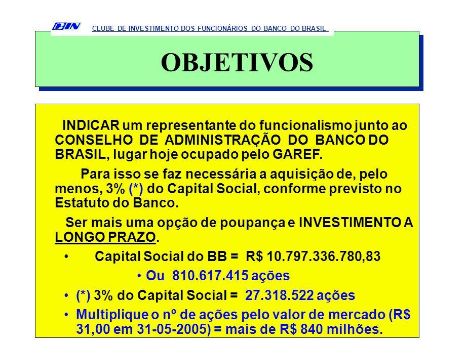 OBJETIVOS INDICAR um representante do funcionalismo junto ao CONSELHO DE ADMINISTRAÇÃO DO BANCO DO BRASIL, lugar hoje ocupado pelo GAREF. Para isso se