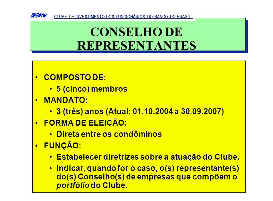 COMPOSTO DE: 5 (cinco) membros MANDATO: 3 (três) anos (Atual: 01.10.2004 a 30.09.2007) FORMA DE ELEIÇÃO: Direta entre os condôminos FUNÇÃO: Estabelece