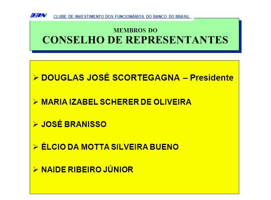 DOUGLAS JOSÉ SCORTEGAGNA – Presidente MARIA IZABEL SCHERER DE OLIVEIRA JOSÉ BRANISSO ÉLCIO DA MOTTA SILVEIRA BUENO NAIDE RIBEIRO JÚNIOR CLUBE DE INVES