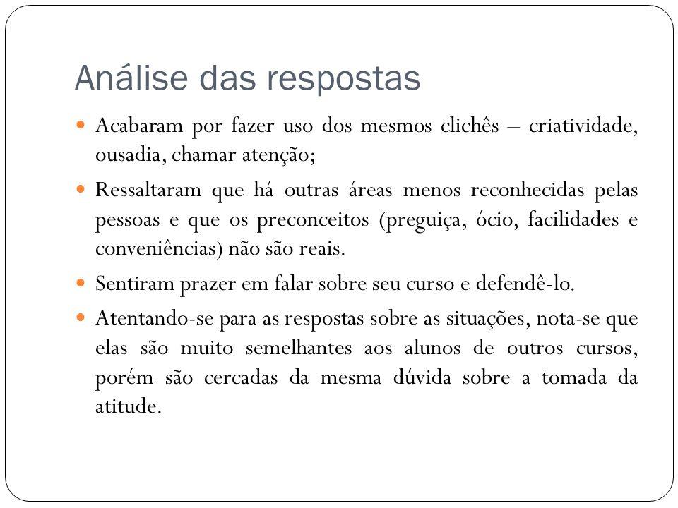 Análise das respostas Acabaram por fazer uso dos mesmos clichês – criatividade, ousadia, chamar atenção; Ressaltaram que há outras áreas menos reconhe