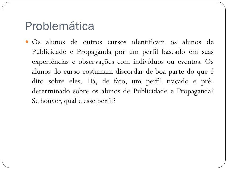 Problemática Os alunos de outros cursos identificam os alunos de Publicidade e Propaganda por um perfil baseado em suas experiências e observações com