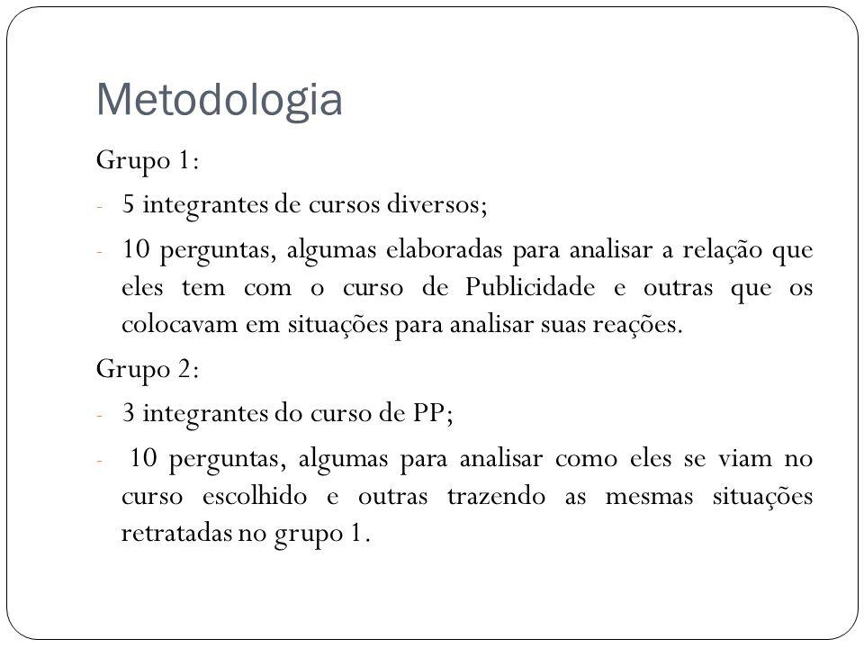 Metodologia Grupo 1: - 5 integrantes de cursos diversos; - 10 perguntas, algumas elaboradas para analisar a relação que eles tem com o curso de Public