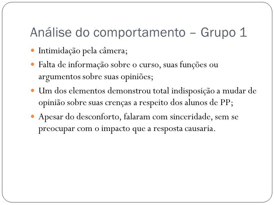 Análise do comportamento – Grupo 1 Intimidação pela câmera; Falta de informação sobre o curso, suas funções ou argumentos sobre suas opiniões; Um dos
