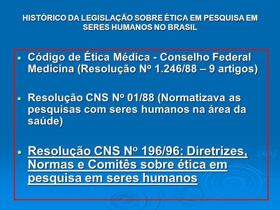 HISTÓRICO DA LEGISLAÇÃO SOBRE ÉTICA EM PESQUISA EM SERES HUMANOS NO BRASIL Código de Ética Médica - Conselho Federal Medicina (Resolução N o 1.246/88 – 9 artigos) Código de Ética Médica - Conselho Federal Medicina (Resolução N o 1.246/88 – 9 artigos) Resolução CNS N o 01/88 (Normatizava as pesquisas com seres humanos na área da saúde) Resolução CNS N o 01/88 (Normatizava as pesquisas com seres humanos na área da saúde) Resolução CNS N o 196/96: Diretrizes, Normas e Comitês sobre ética em pesquisa em seres humanos Resolução CNS N o 196/96: Diretrizes, Normas e Comitês sobre ética em pesquisa em seres humanos