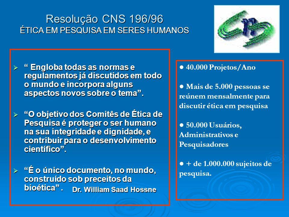 Resolução CNS 196/96 ÉTICA EM PESQUISA EM SERES HUMANOS Engloba todas as normas e regulamentos já discutidos em todo o mundo e incorpora alguns aspectos novos sobre o tema.