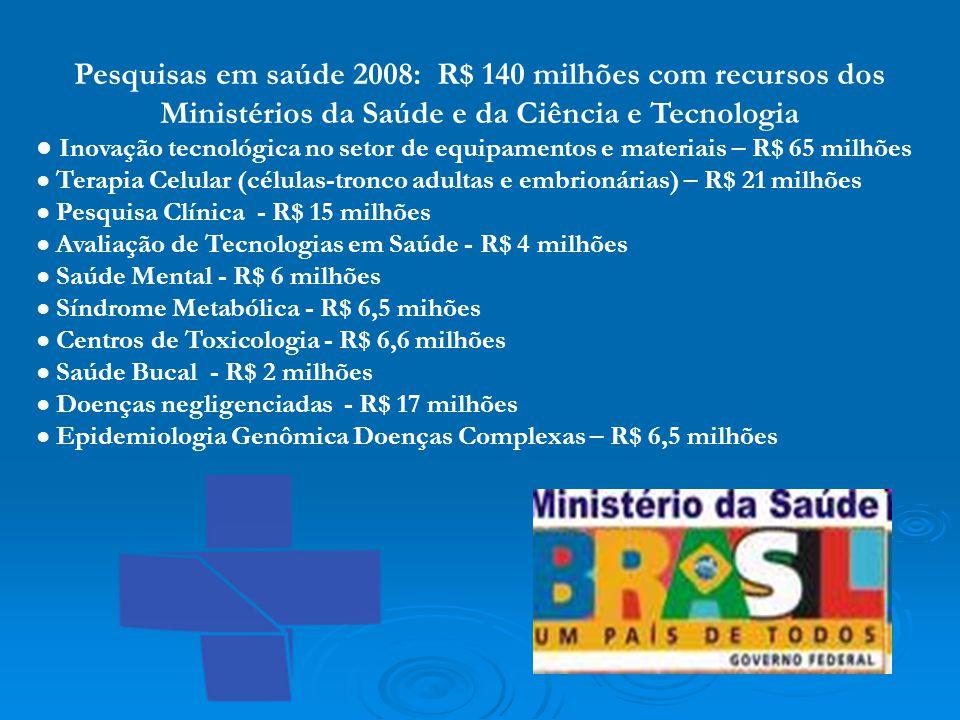 Pesquisas em saúde 2008: R$ 140 milhões com recursos dos Ministérios da Saúde e da Ciência e Tecnologia Inovação tecnológica no setor de equipamentos e materiais – R$ 65 milhões Terapia Celular (células-tronco adultas e embrionárias) – R$ 21 milhões Pesquisa Clínica - R$ 15 milhões Avaliação de Tecnologias em Saúde - R$ 4 milhões Saúde Mental - R$ 6 milhões Síndrome Metabólica - R$ 6,5 mihões Centros de Toxicologia - R$ 6,6 milhões Saúde Bucal - R$ 2 milhões Doenças negligenciadas - R$ 17 milhões Epidemiologia Genômica Doenças Complexas – R$ 6,5 milhões