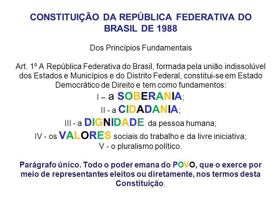 CONSTITUIÇÃO DA REPÚBLICA FEDERATIVA DO BRASIL DE 1988 Dos Princípios Fundamentais Art. 1º A República Federativa do Brasil, formada pela união indiss