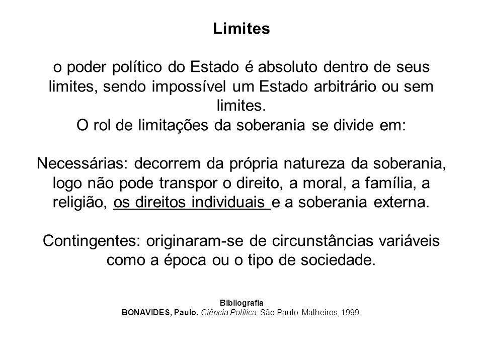 Limites o poder político do Estado é absoluto dentro de seus limites, sendo impossível um Estado arbitrário ou sem limites. O rol de limitações da sob