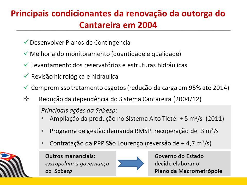 Desenvolver Planos de Contingência Melhoria do monitoramento (quantidade e qualidade) Levantamento dos reservatórios e estruturas hidráulicas Revisão