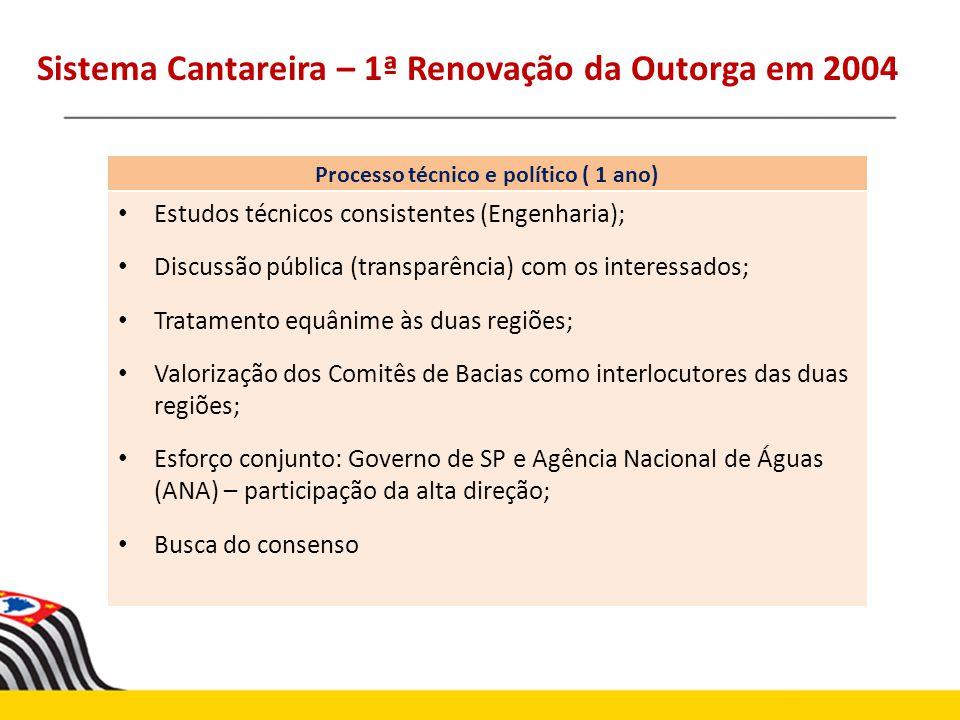 Sistema Cantareira – 1ª Renovação da Outorga em 2004 Estudos técnicos consistentes (Engenharia); Discussão pública (transparência) com os interessados