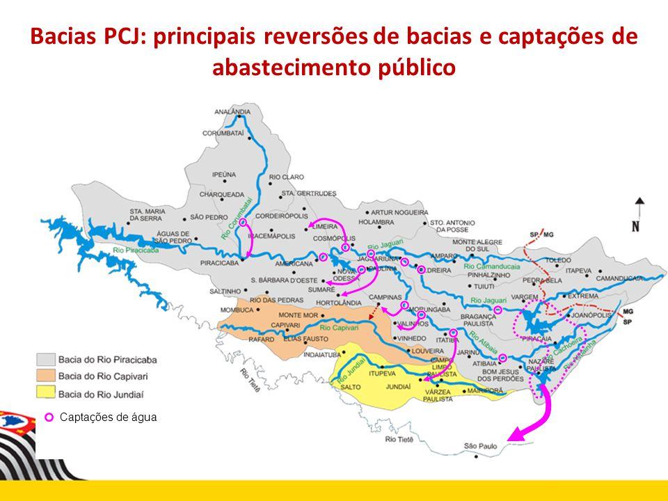 Captações de água Bacias PCJ: principais reversões de bacias e captações de abastecimento público