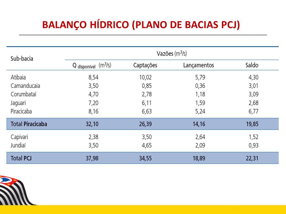 Macrometrópole: principais aproveitamentos (esquemas) Guararema-Biritiba Barr.