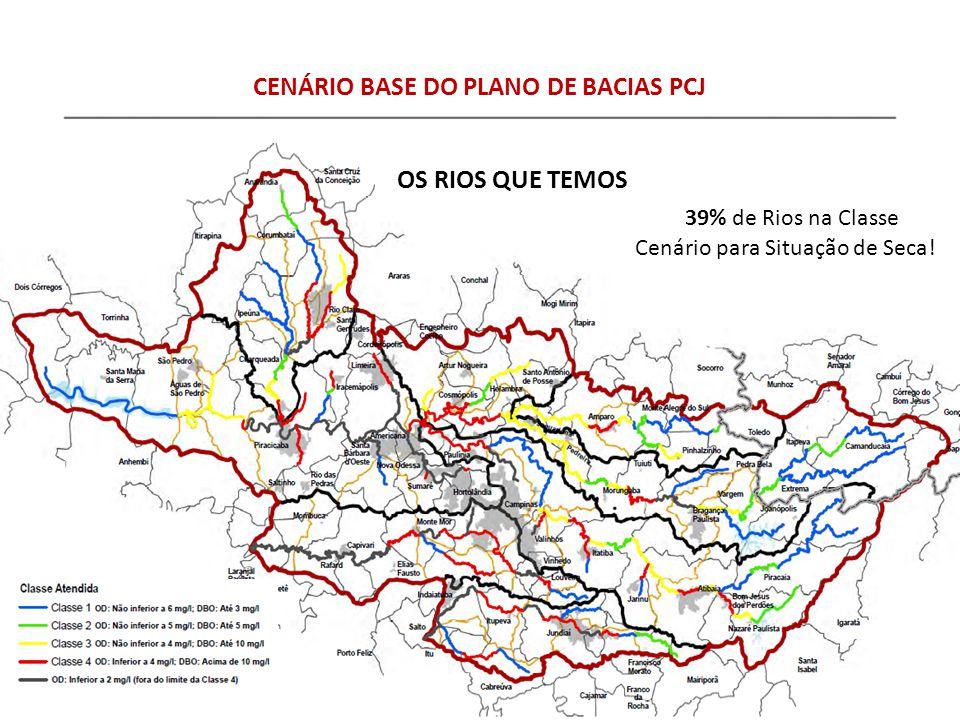 Cenário socioeconômico tendencial; Vazão de referência: Q 7,10; Vazão liberada pelo Sistema Cantareira: 5 m 3 /s; Alcance da meta de 25% de perdas globais para 2020; Implantação de barragens locais.