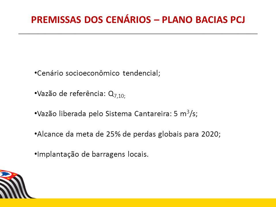 Cenário socioeconômico tendencial; Vazão de referência: Q 7,10; Vazão liberada pelo Sistema Cantareira: 5 m 3 /s; Alcance da meta de 25% de perdas glo
