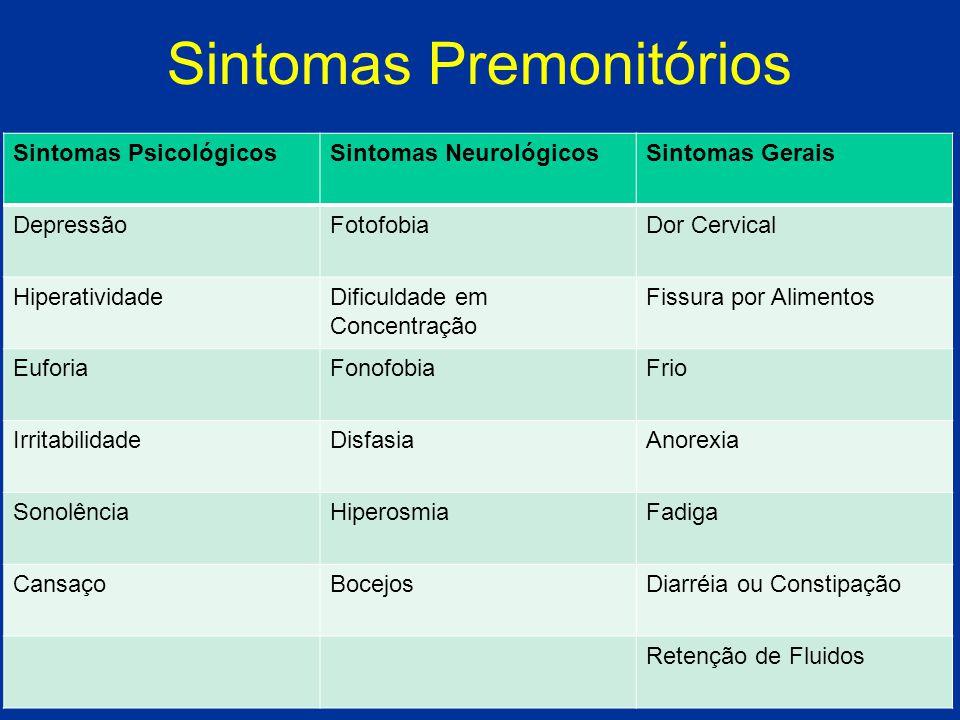 Sintomas Premonitórios Sintomas PsicológicosSintomas NeurológicosSintomas Gerais DepressãoFotofobiaDor Cervical HiperatividadeDificuldade em Concentra