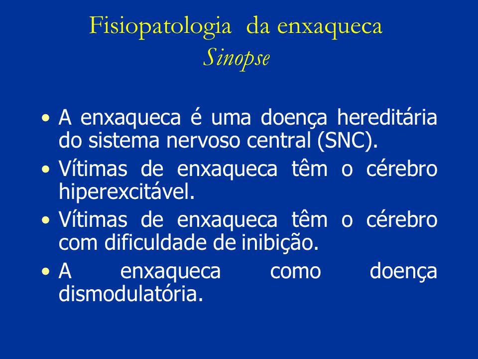 Fisiopatologia da enxaqueca Sinopse A enxaqueca é uma doença hereditária do sistema nervoso central (SNC). Vítimas de enxaqueca têm o cérebro hiperexc
